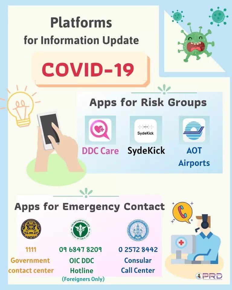 CoviCovid-19 info
